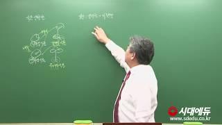 농산물품질관리사 원예작물학 핵심이론 01강 (이영복T)