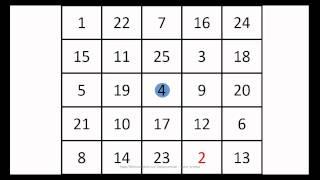 Уроки скорочтения. Таблицы Шульте базовый уровень