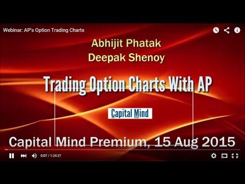 Webinar: AP's Option Trading Charts