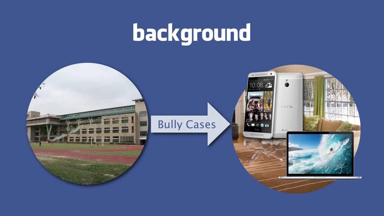 bullying cases
