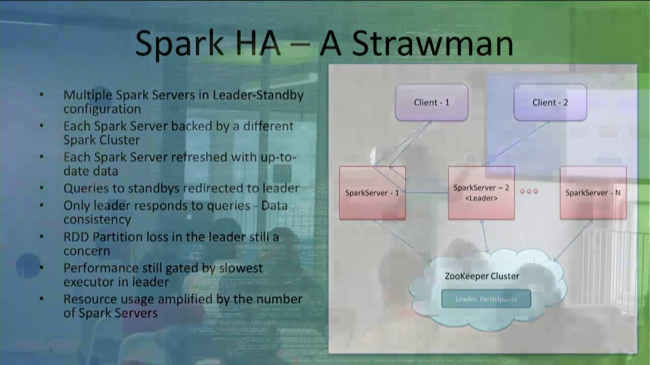 Spark in Production and Spark HBase