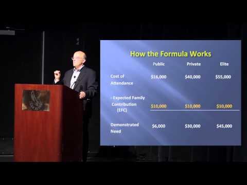 Financial Aid System
