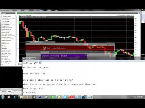 Day trading calculation-intdaday trading tips