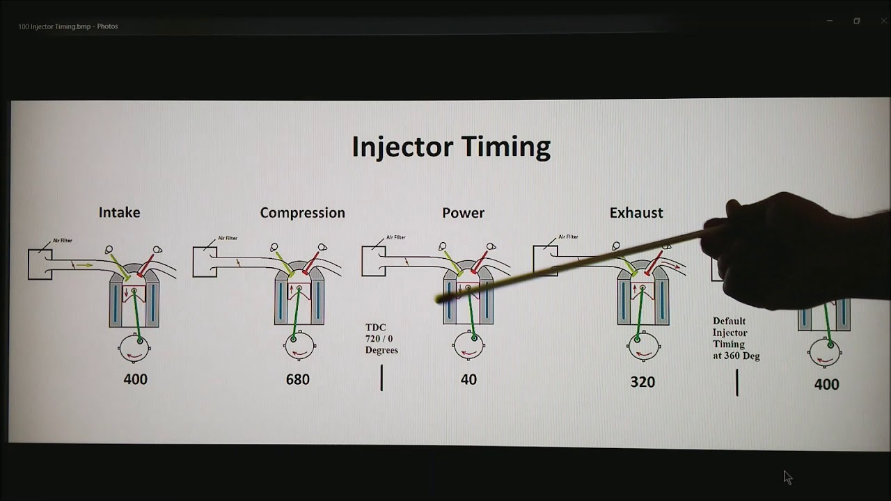 Injection Timing - YouTube | Advanced Diesel Injection Engine Timing Diagram |  | YouTube