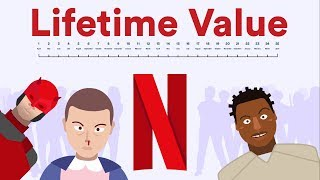 How much is a customer worth to Netflix? - Lifetime Value