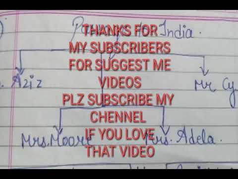 [HINDI] Passage to INDIA story explained fully ma English