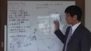 経済学入門4 ケインズ経済学 わかりやすく