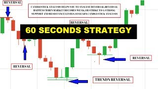 How to take 1 minute trade - support and resistance trading