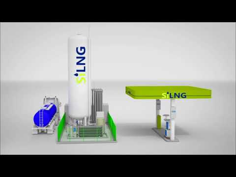 Butan plin filling station for liquefied natural gas (LNG) - SiLNG