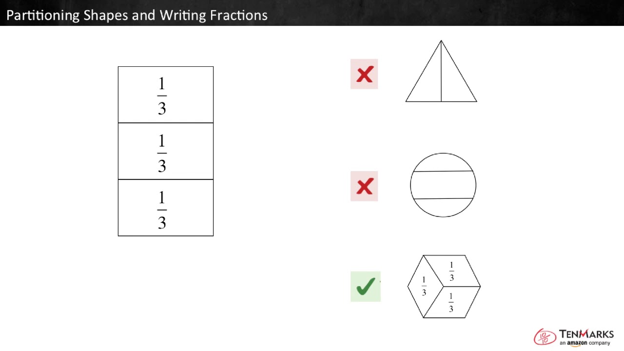 hight resolution of Partitioning Shapes and Writing Fractions: 3.G.2 - YouTube