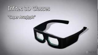 How Do 3D Glasses Work - Difference between types of 3D glasses