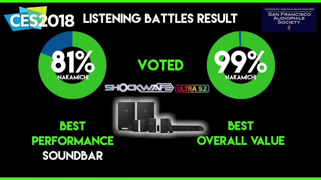 The Best Soundbar Listening Battle 2018   Nakamichi USA   True