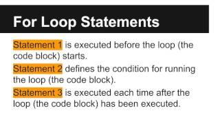 JAVA Programming Tutorials - For Loop - 08