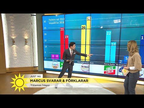 Marcus: 'Så går extravalet 2019' - Nyhetsmorgon (TV4)
