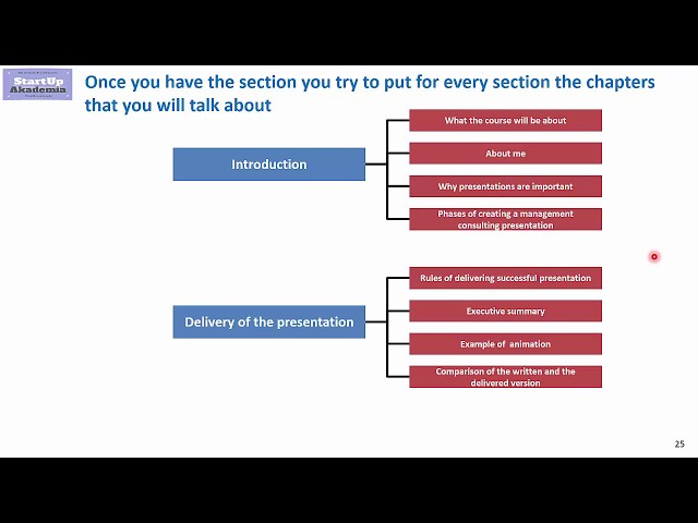 How to create a great management consulting presentation in