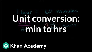 Unit conversion: minutes to hours | Measurement and data | 5th grade | Khan Academy