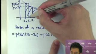 Herman Yeung - Calculus -  Why Definite integral = Area 為何定積分=面積?