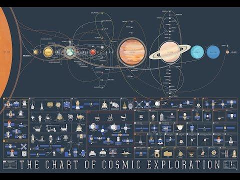 scientist : The origin of mankind