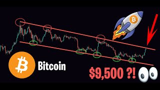 BITCOIN DIRECTION $9,500 GRÂCE À L'IRAN ?!!  - Analyse Crypto Ethereum BNB Altcoin - 09Janvier 2020