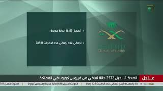 تحميل فيديو #وزارة_الصحة تعلن عن تسجيل 1815 حالة إصابة جديدة بفيروس #كورونا وتعافي وتسجيل (2572) حالة تعافي