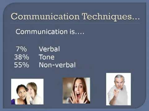 communication techniques Need help getting your point across at work check out these important communication skills to use in the workplace to make your work days more efficient.