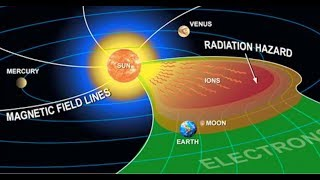 CMEs and Solar Energetic Particles   Joan Burkepile, NCAR/HAO