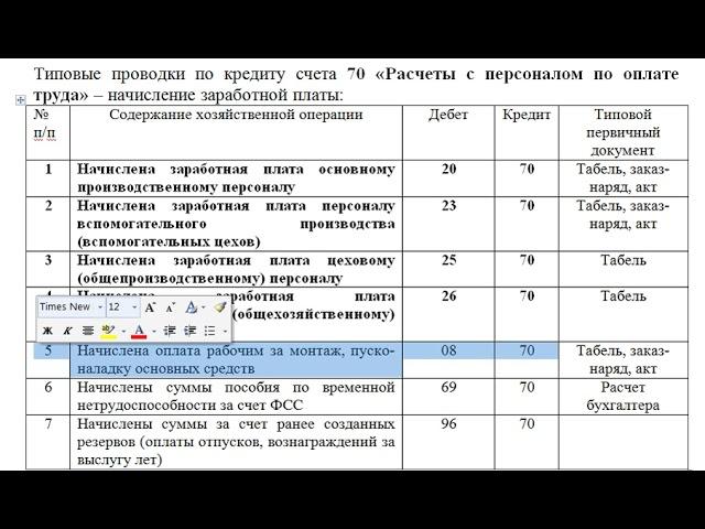 Бестарифная система оплаты труда формы