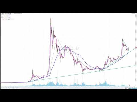 Why the recent bitcoin price jump is a big deal