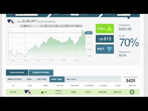 Binary Options Daily News | Your source for Profitable Trading