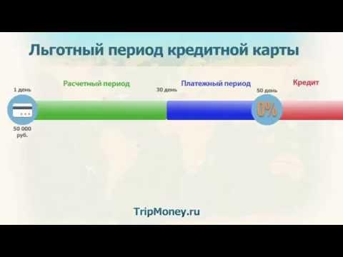 Как узнать ежемесячный платеж по кредитной карте тинькофф