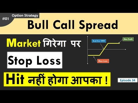 Option Strategy – Bull call spread | Learn option trading basics in Hindi | Episode -34