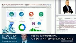 Примеры Power BI: Прикладная аналитика на базе Power BI для извлечения прибыли