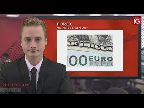 Bourse - EUR/USD, Reprise Durable De La Force Dudollar? - IG 18.10.2017