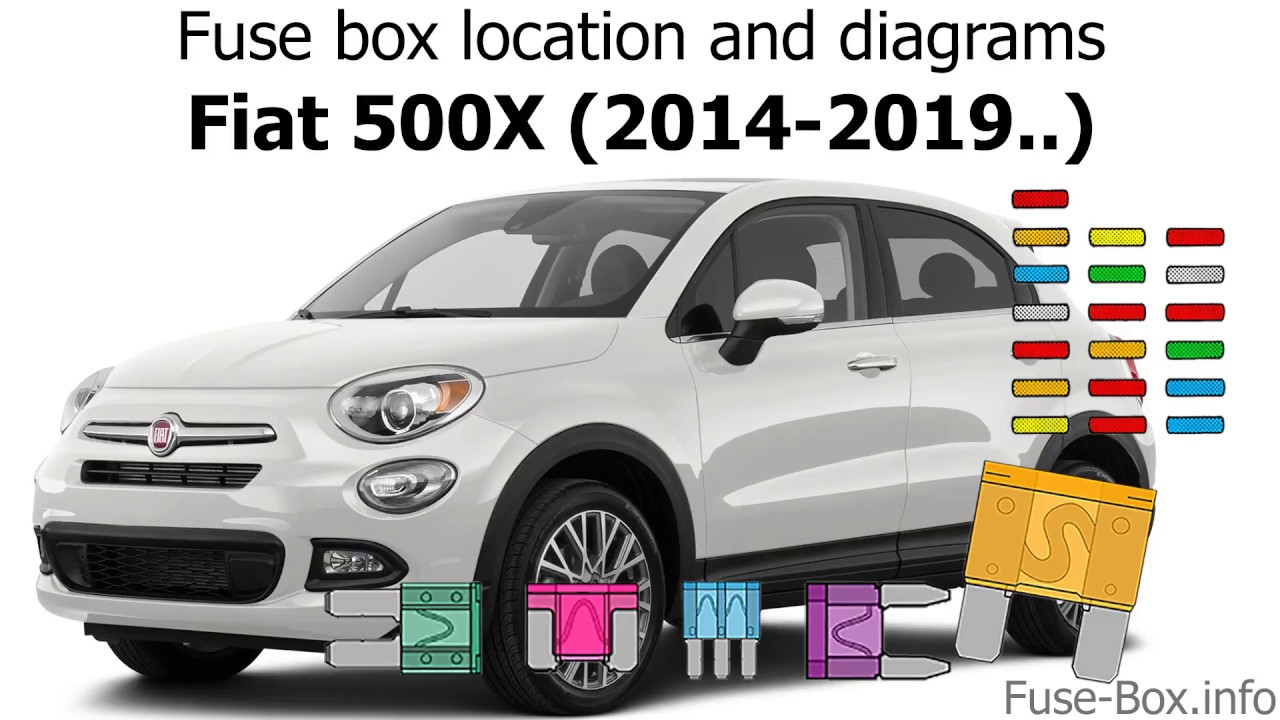 medium resolution of fuse box location and diagrams fiat 500x 2014 2019