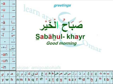Arabic greetings youtube arabic greetings m4hsunfo