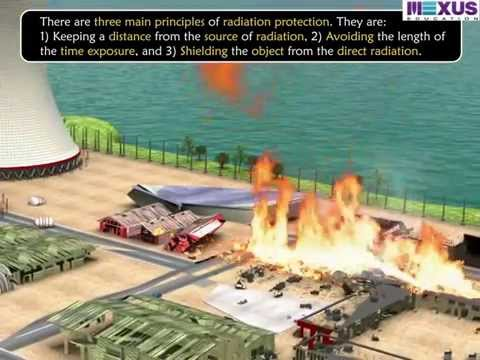 Control of Nuclear Pollution  - ikenschool