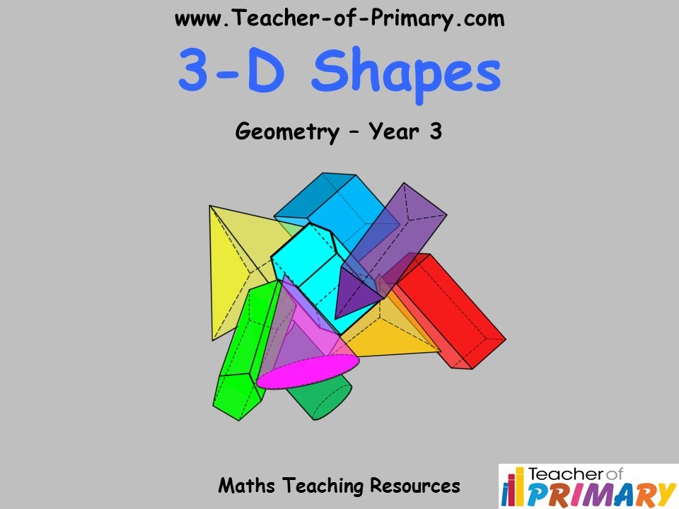All About 3d Shapes Teaching Resources Teachers Pay Teachers