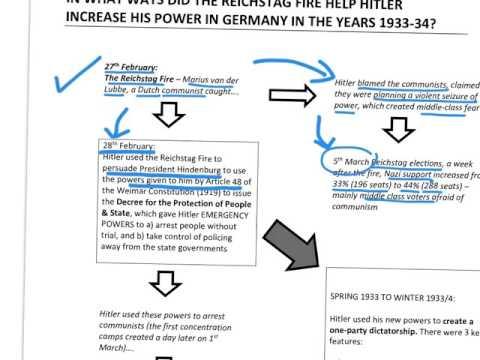 The Reichstag Fire & Nazi Dictatorship