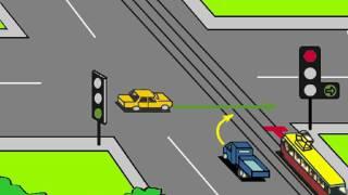 8  Сигналы светофора