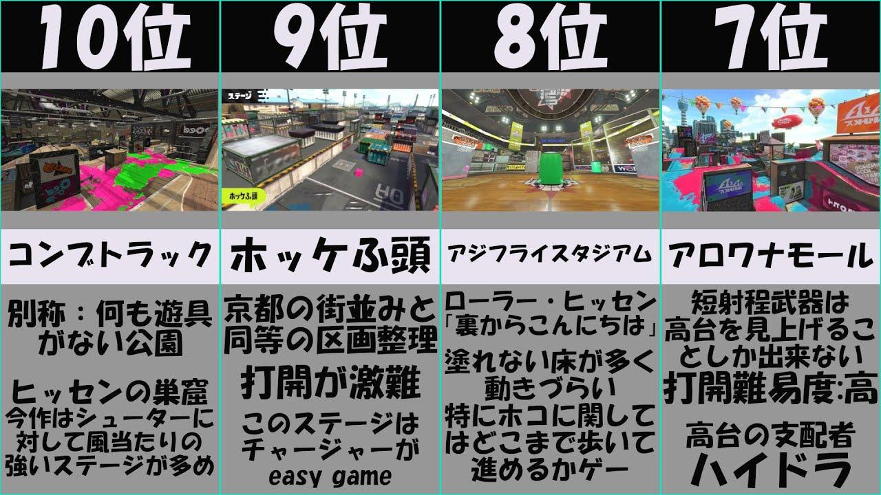 ステージ スプラ トゥーン 2 【スプラトゥーン2】最強おすすめ武器ランキング! ゲームエイト