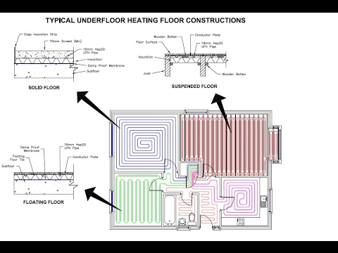 Central Heating Pipe Layout Combi Boiler - YouTube