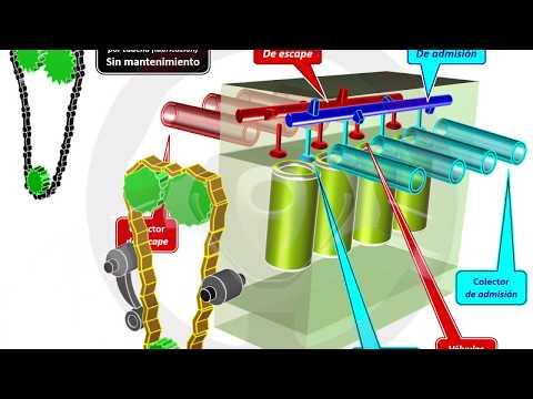 INTRODUCCIÓN A LA TECNOLOGÍA DEL AUTOMÓVIL - Módulo 4 (7/13)