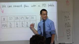 What's the connection between Arithmetic Mean & Expected Value?
