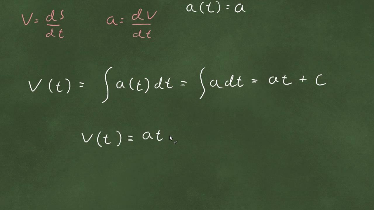 Ubestemt integrasjon - eks3 - fra fysikken