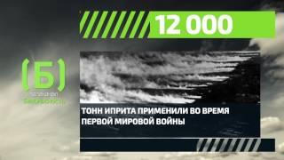 Сколько тысяч тонн иприта было применено во время Первой мировой войны?