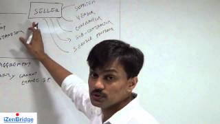 PMP®  | Introduction | Project Procurement Management