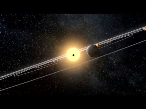 Solar system animation 3d Video Footage Free HD 1080p