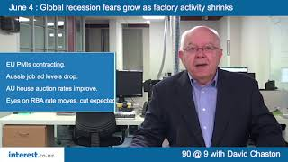 90 seconds @ 9am : Global recession fears grow as factory activity shrinks