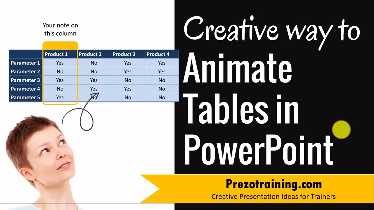 Creative way to animate powerpoint table highlight for Creative ways to make a table