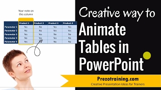 Creative Way To Animate PowerPoint Table ( HIGHLIGHT SPECIFIC COLUMNS)